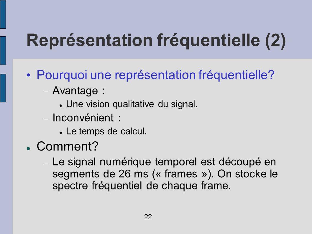 Représentation fréquentielle (2)