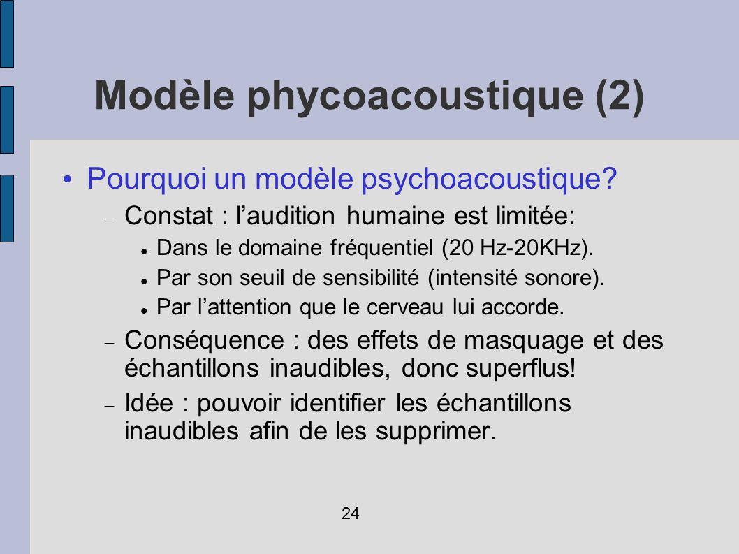 Modèle phycoacoustique (2)