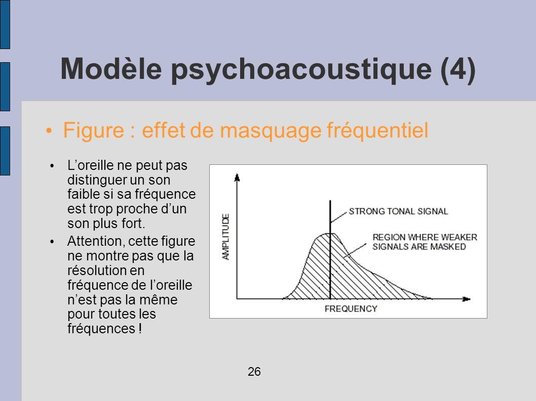 Modèle psychoacoustique (4)