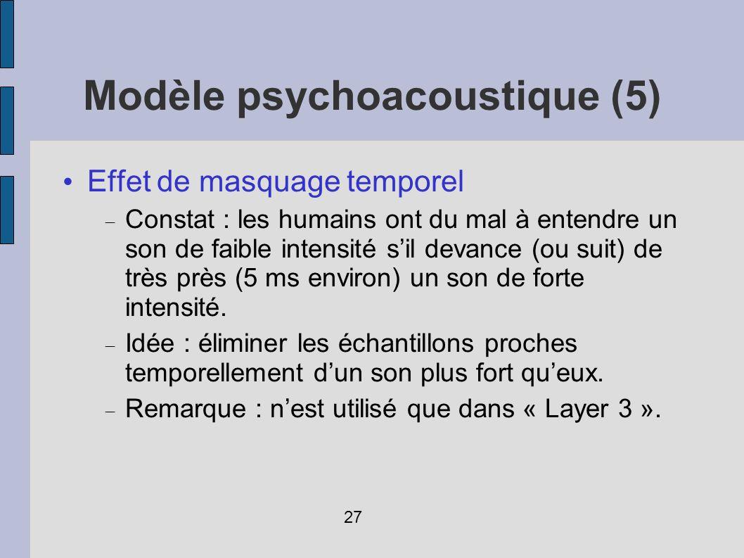 Modèle psychoacoustique (5)