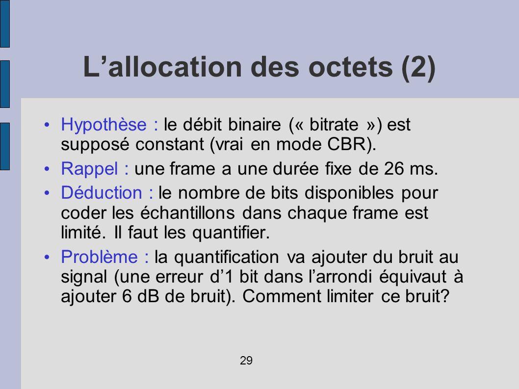 L'allocation des octets (2)