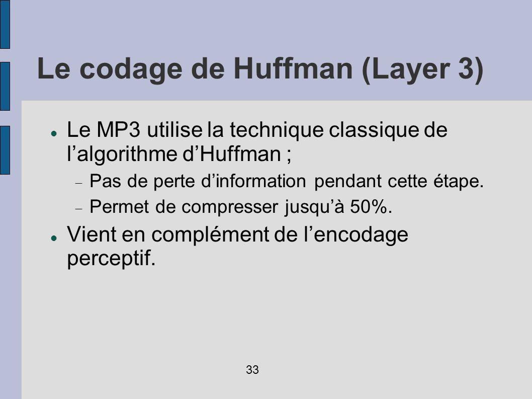 Le codage de Huffman (Layer 3)