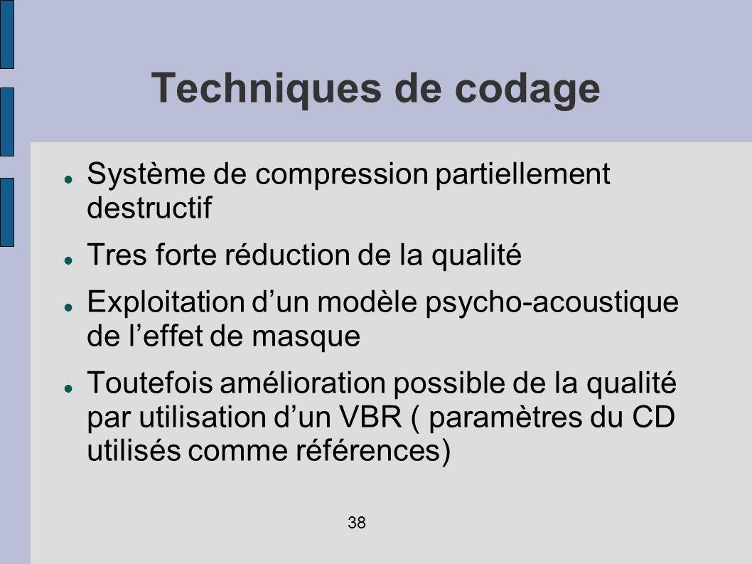 Techniques de codage Système de compression partiellement destructif