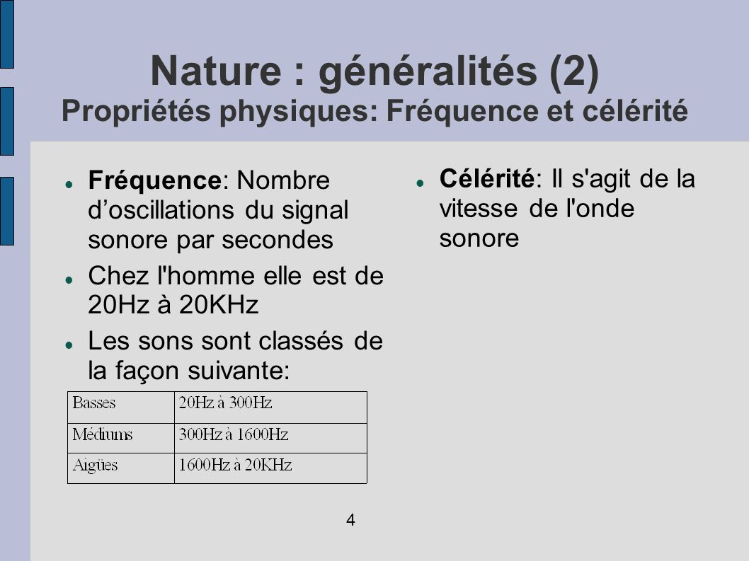 Nature : généralités (2) Propriétés physiques: Fréquence et célérité