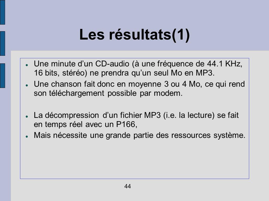 Les résultats(1) Une minute d'un CD-audio (à une fréquence de 44.1 KHz, 16 bits, stéréo) ne prendra qu'un seul Mo en MP3.