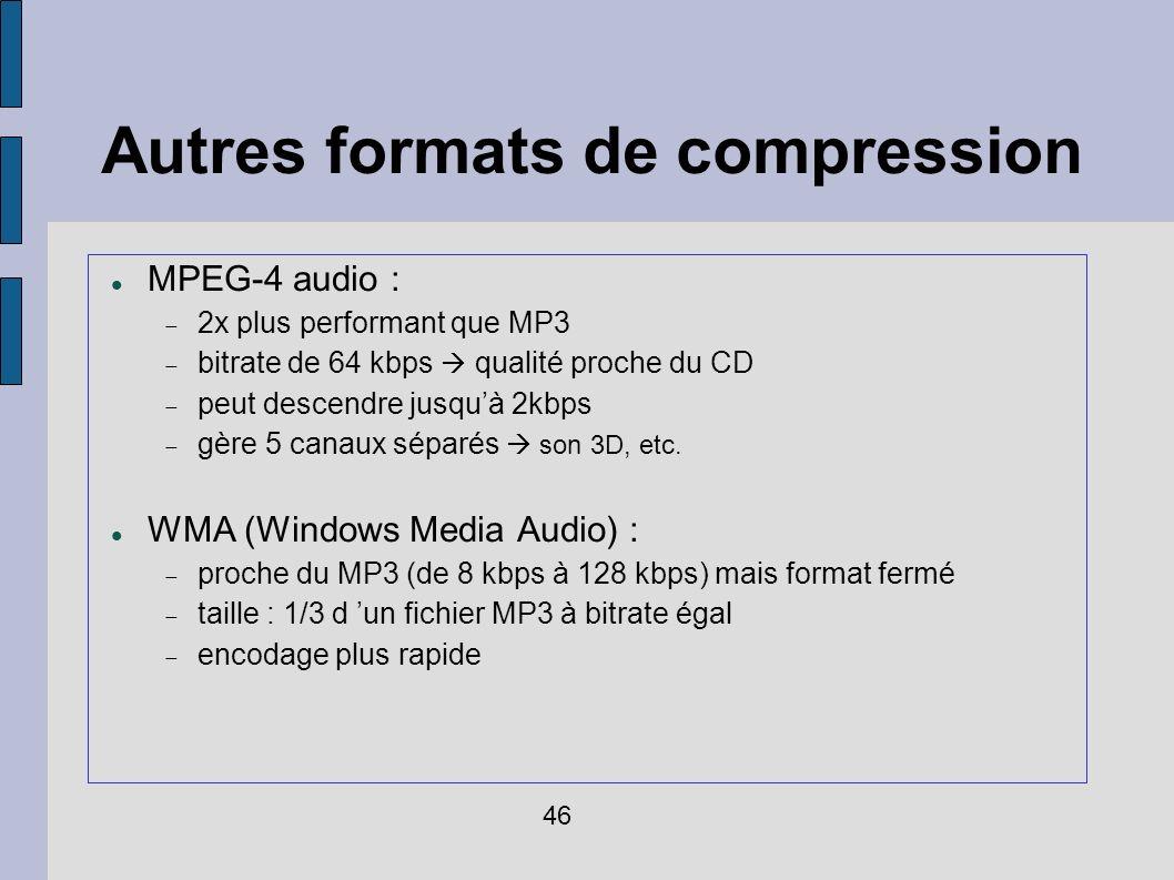 Autres formats de compression