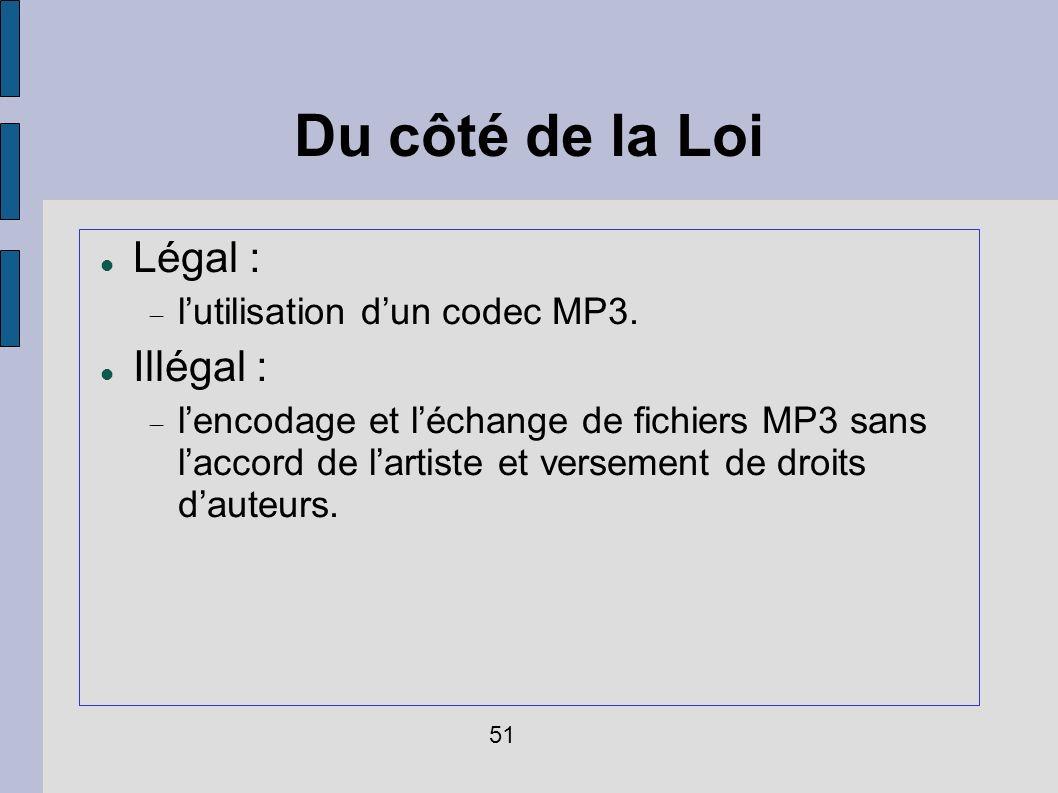 Du côté de la Loi Légal : Illégal : l'utilisation d'un codec MP3.