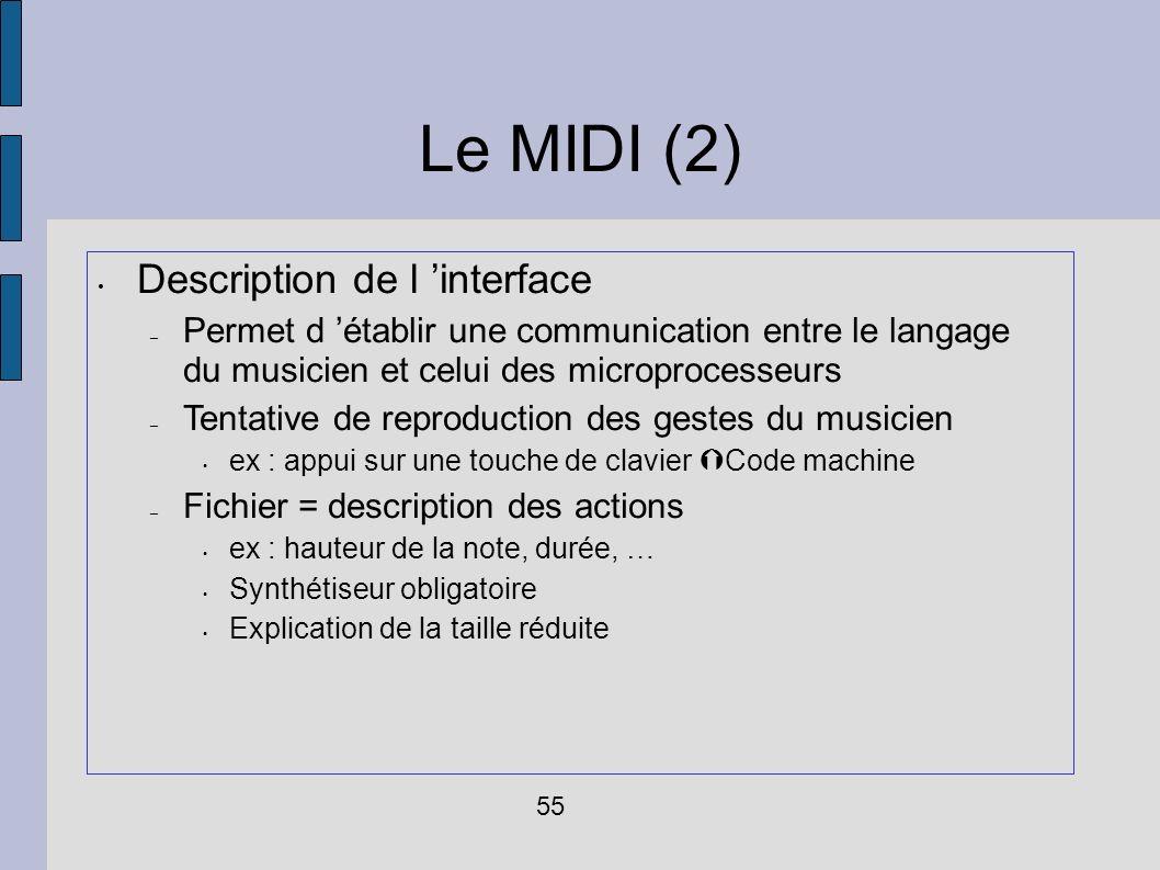 Le MIDI (2) Description de l 'interface