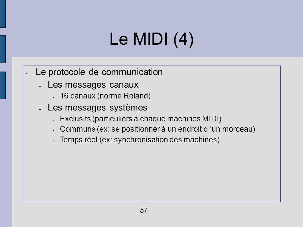 Le MIDI (4) Le protocole de communication Les messages canaux