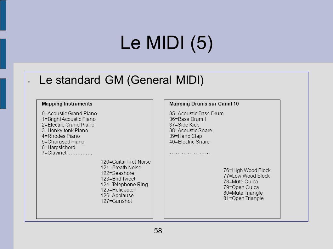Le MIDI (5) Le standard GM (General MIDI) 58 ………………...