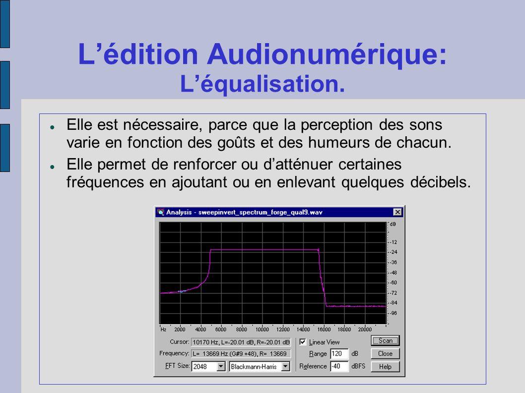 L'édition Audionumérique: L'équalisation.