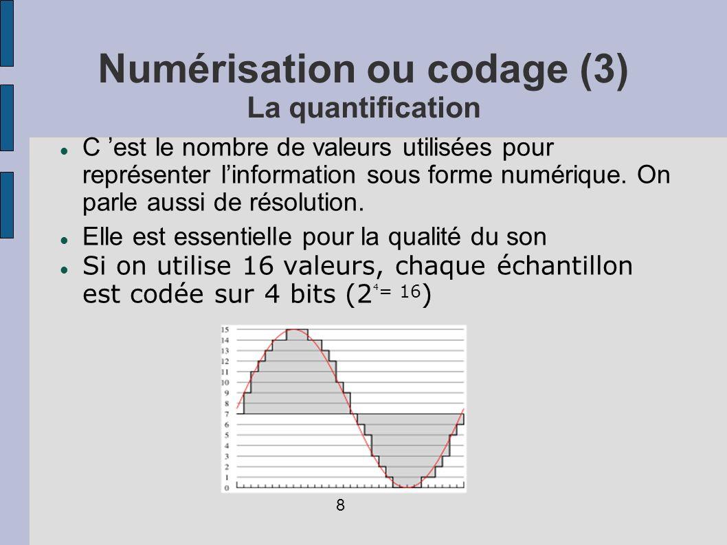 Numérisation ou codage (3) La quantification