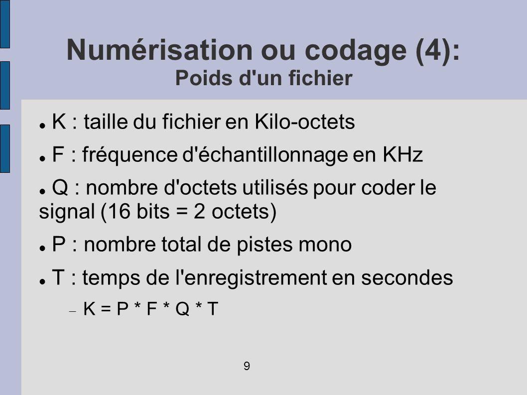 Numérisation ou codage (4): Poids d un fichier