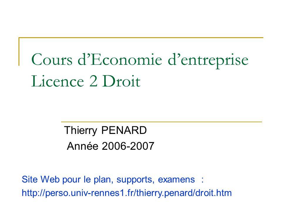 Cours d'Economie d'entreprise Licence 2 Droit