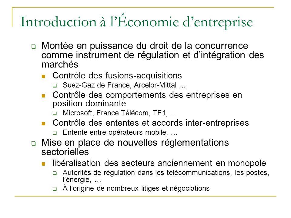 Introduction à l'Économie d'entreprise