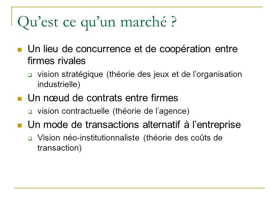 Qu'est ce qu'un marché Un lieu de concurrence et de coopération entre firmes rivales.