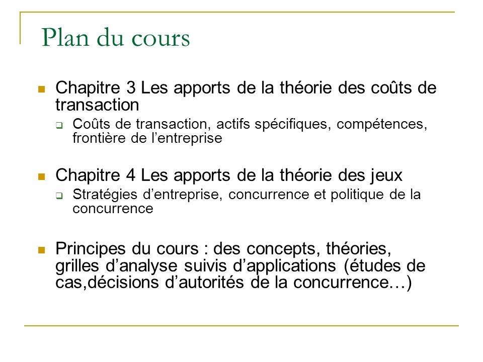 Plan du cours Chapitre 3 Les apports de la théorie des coûts de transaction.