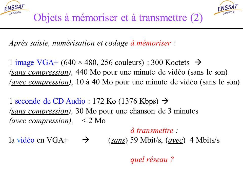 Objets à mémoriser et à transmettre (2)