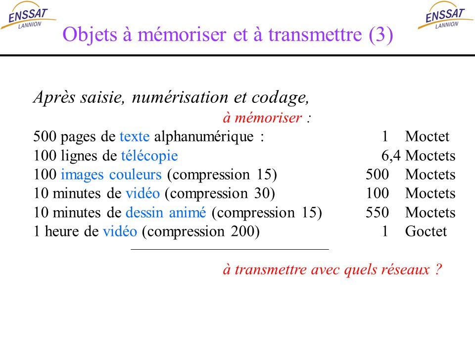 Objets à mémoriser et à transmettre (3)