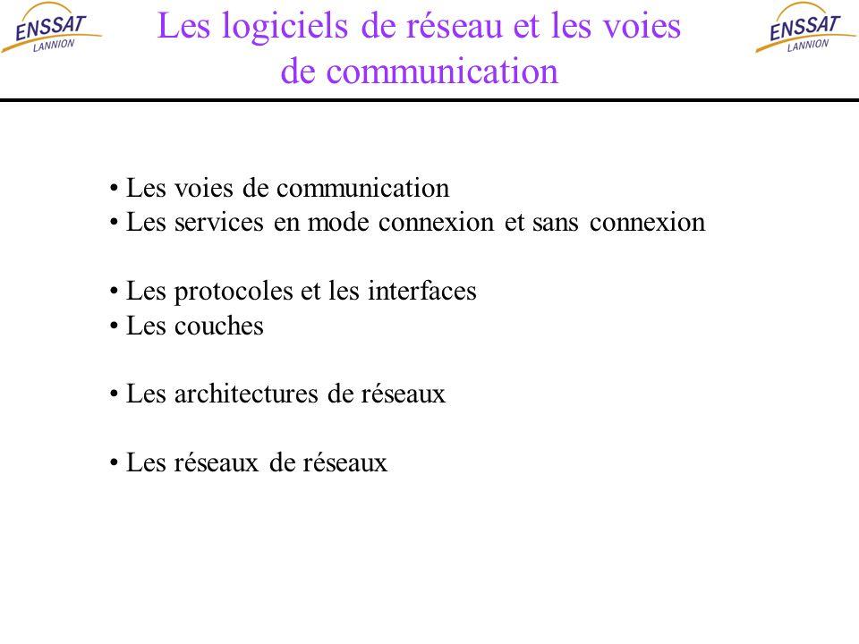 Les logiciels de réseau et les voies de communication