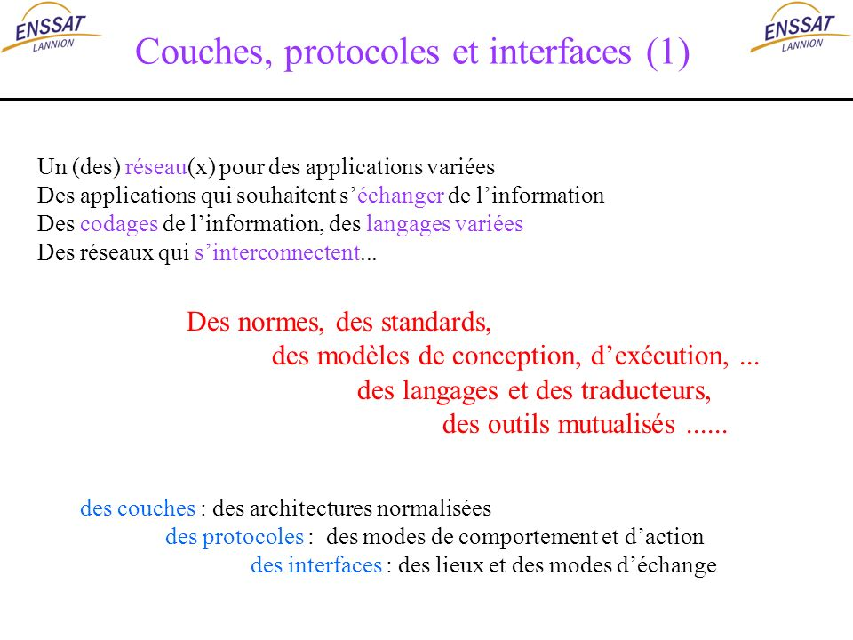 Couches, protocoles et interfaces (1)