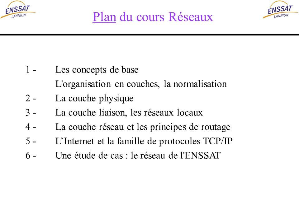 Plan du cours Réseaux 1 - Les concepts de base