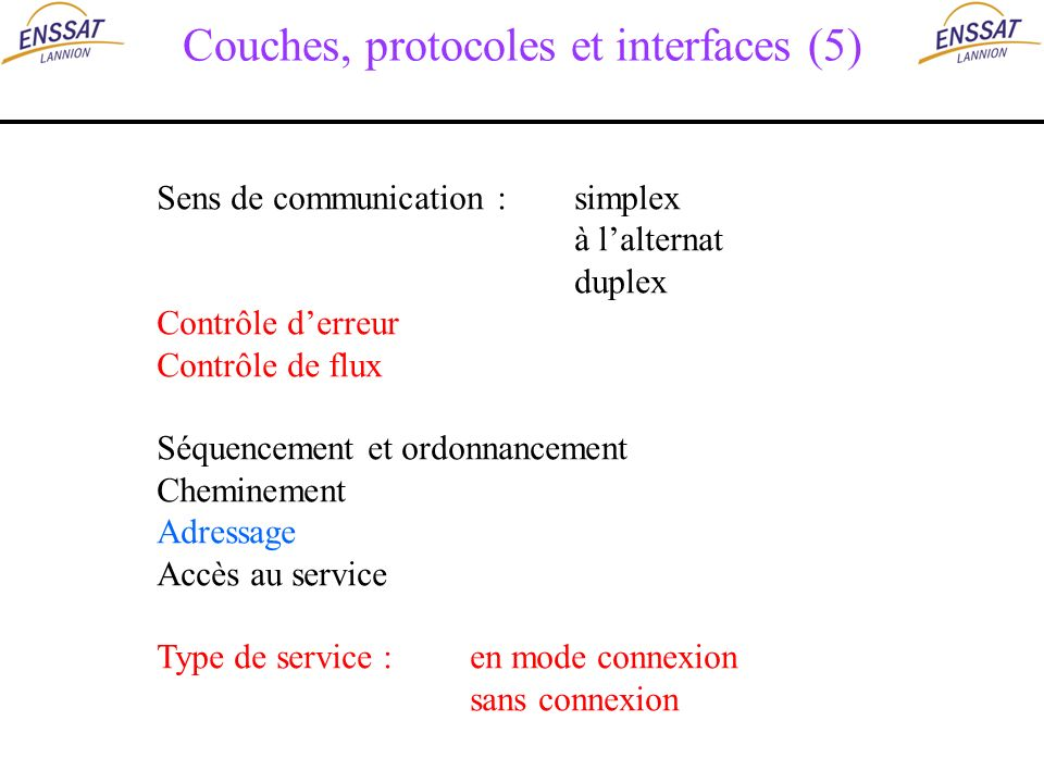 Couches, protocoles et interfaces (5)