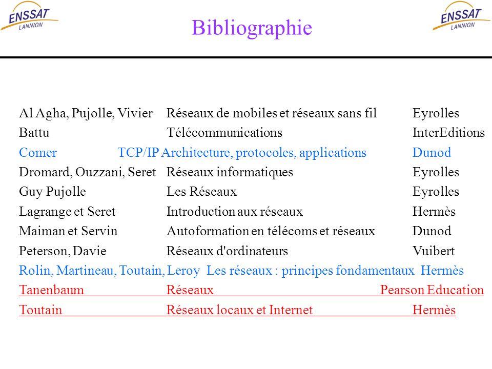 Bibliographie Al Agha, Pujolle, Vivier Réseaux de mobiles et réseaux sans fil Eyrolles. Battu Télécommunications InterEditions.