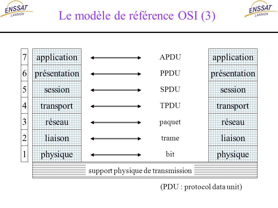 Le modèle de référence OSI (3)
