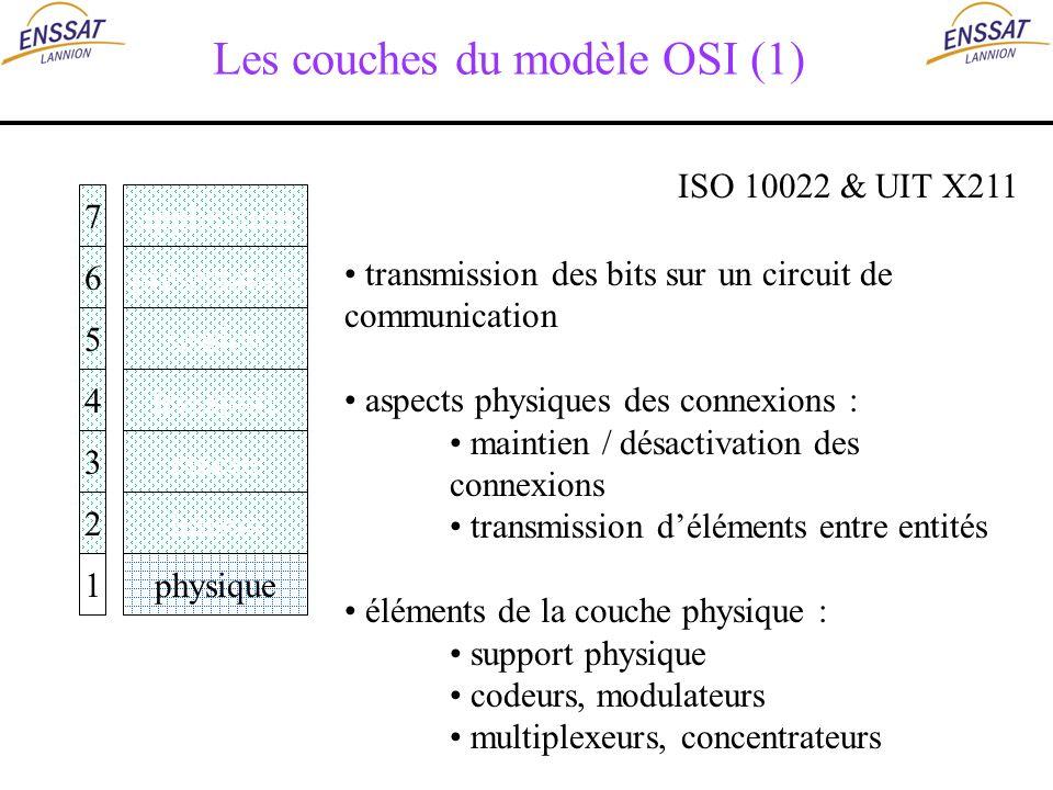 Les couches du modèle OSI (1)