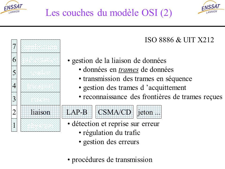 Les couches du modèle OSI (2)