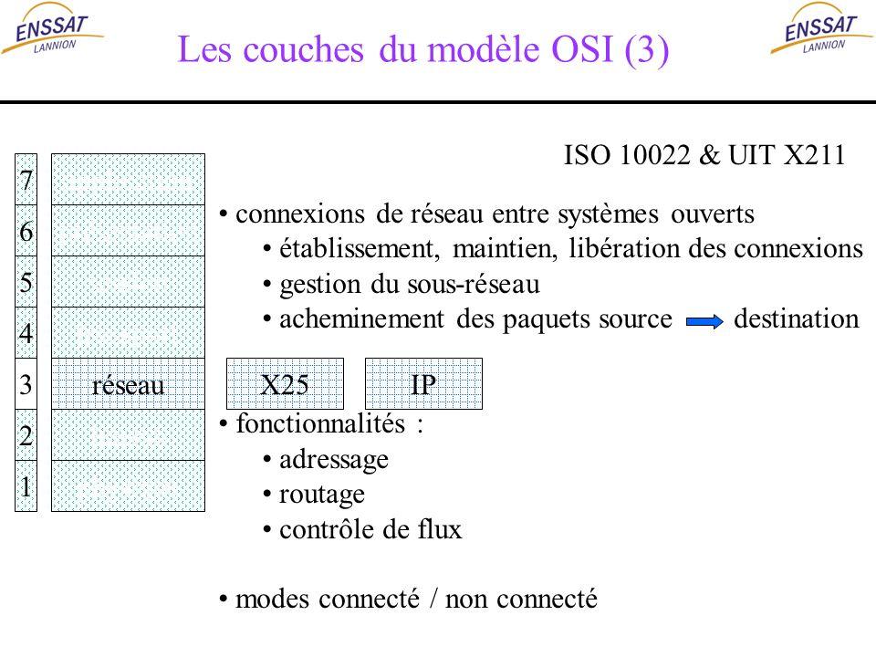 Les couches du modèle OSI (3)