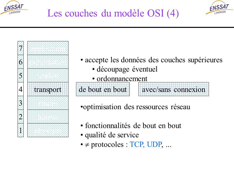 Les couches du modèle OSI (4)