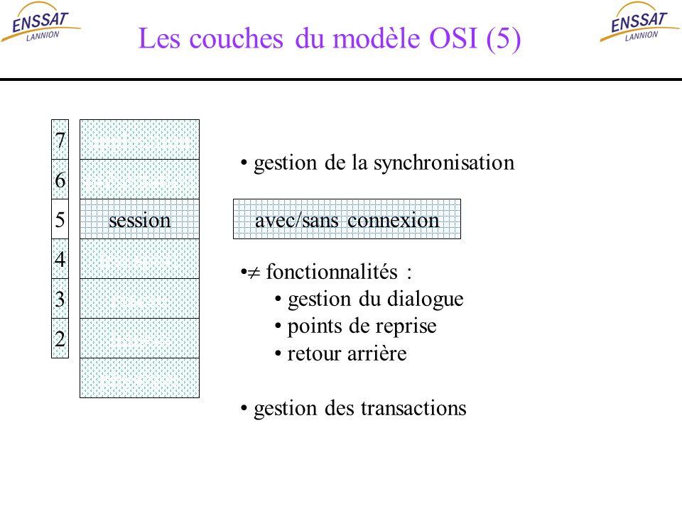 Les couches du modèle OSI (5)