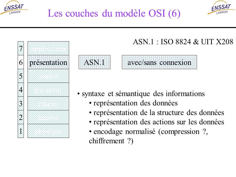 Les couches du modèle OSI (6)