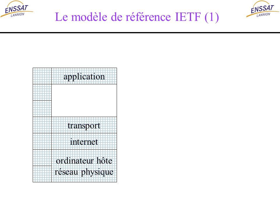Le modèle de référence IETF (1)