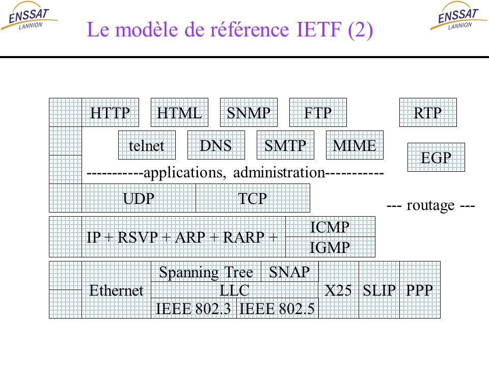 Le modèle de référence IETF (2)
