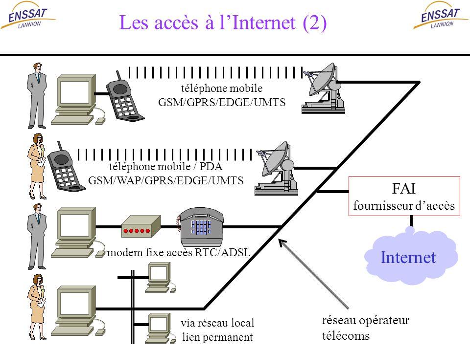Les accès à l'Internet (2)