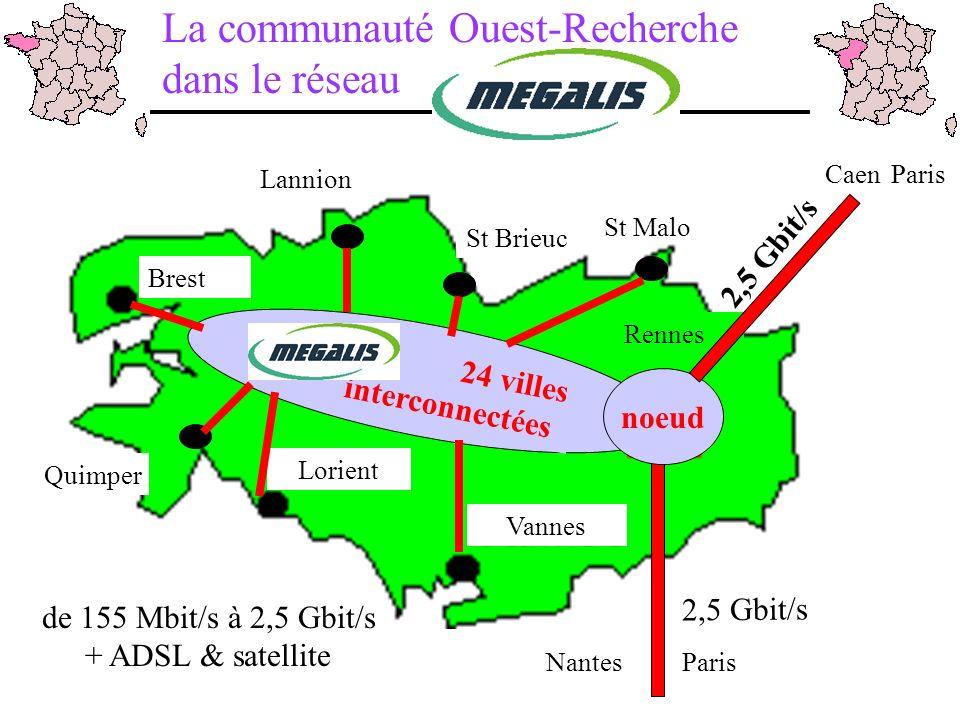 La communauté Ouest-Recherche dans le réseau