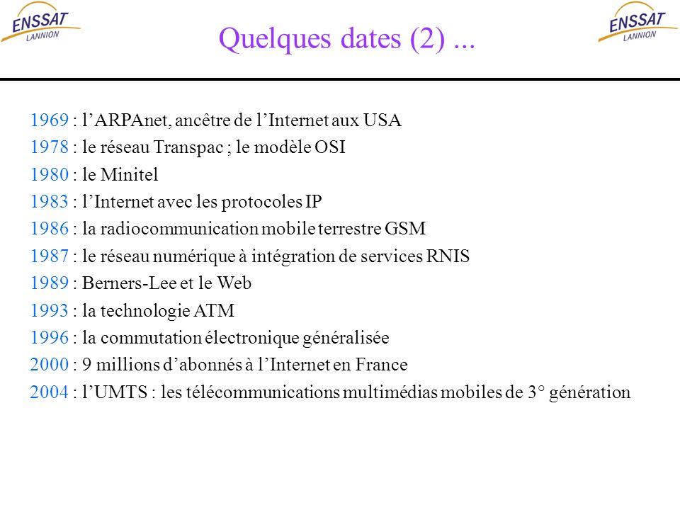 Quelques dates (2) ... 1969 : l'ARPAnet, ancêtre de l'Internet aux USA