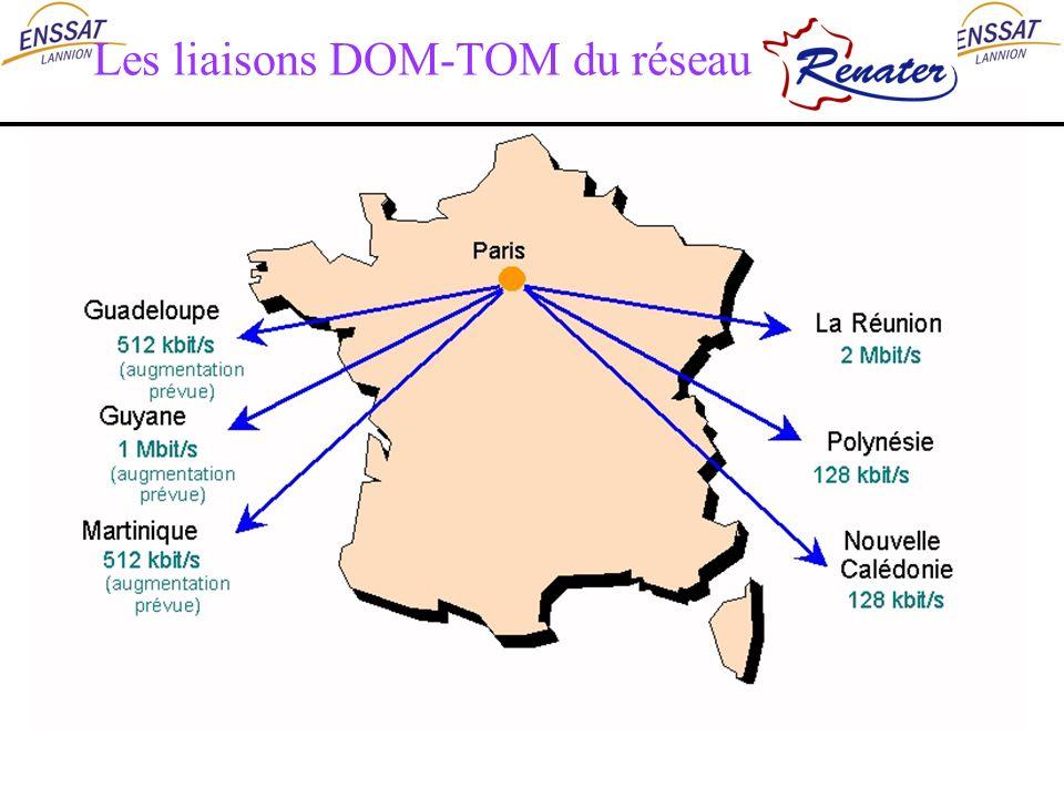 Les liaisons DOM-TOM du réseau Renater
