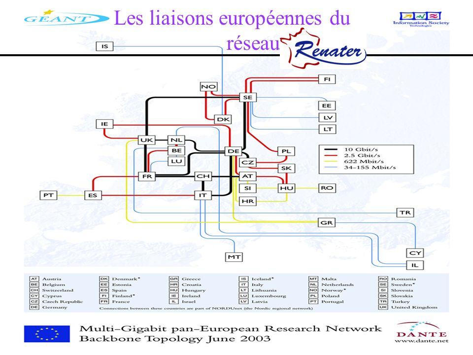 Les liaisons européennes du réseau Renater
