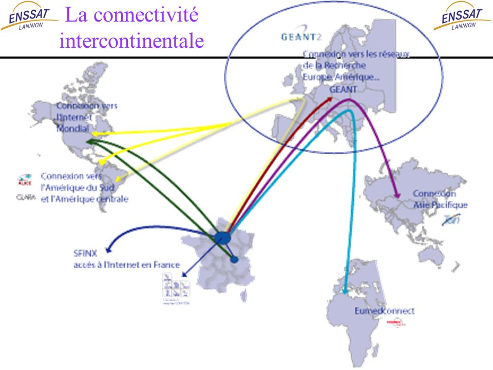 La connectivité intercontinentale