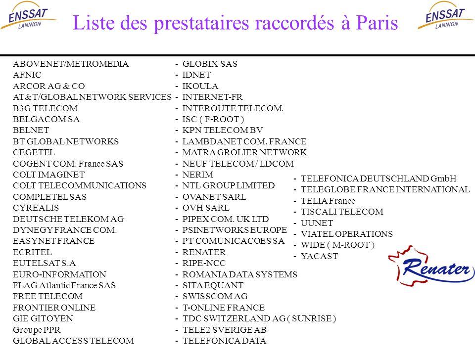 Liste des prestataires raccordés à Paris