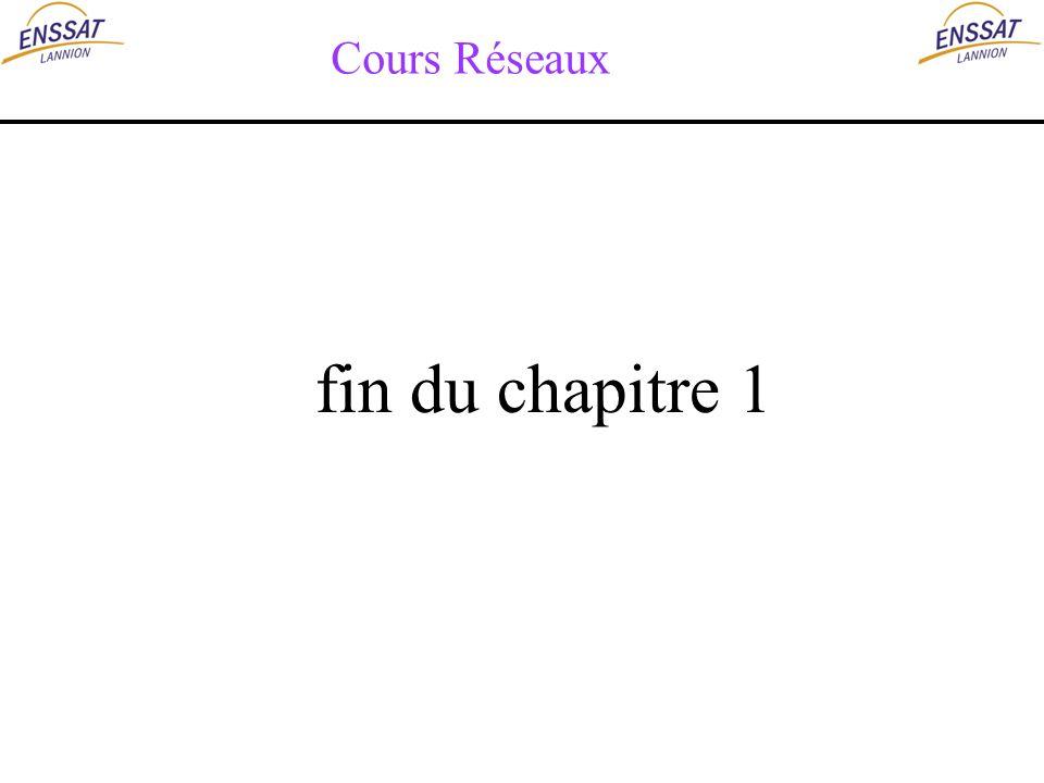 Cours Réseaux fin du chapitre 1