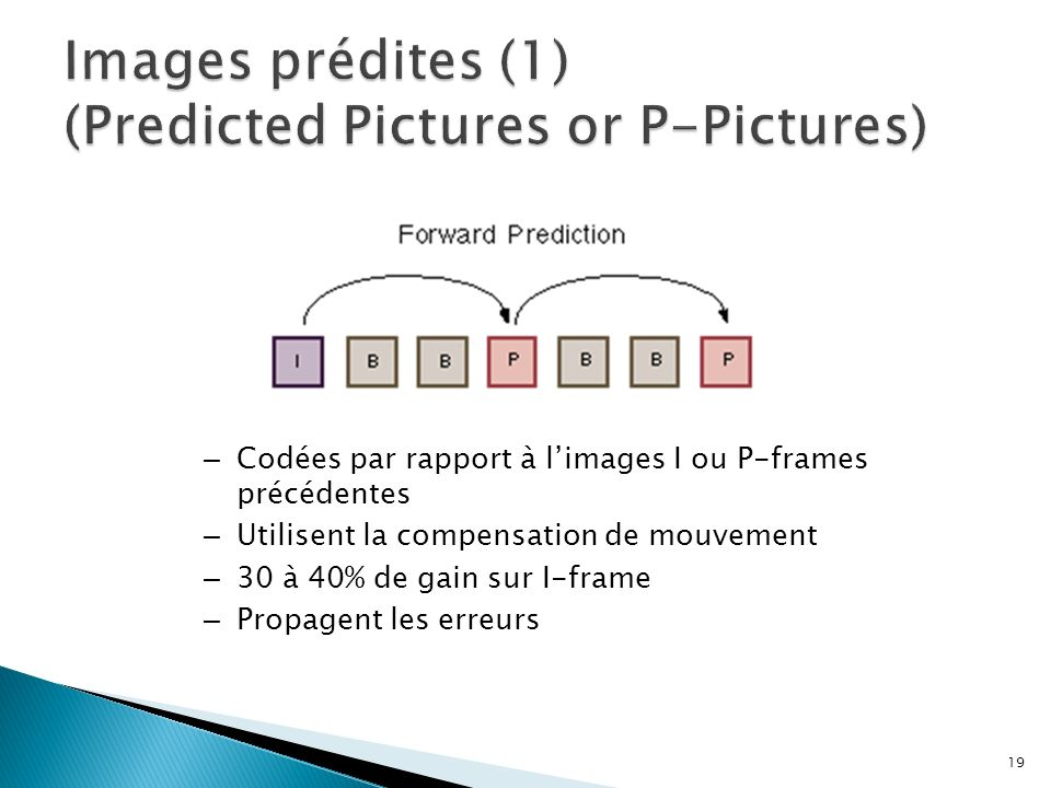 Images prédites (1) (Predicted Pictures or P-Pictures)