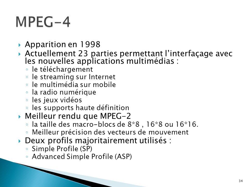 MPEG-4Apparition en 1998. Actuellement 23 parties permettant l'interfaçage avec les nouvelles applications multimédias :