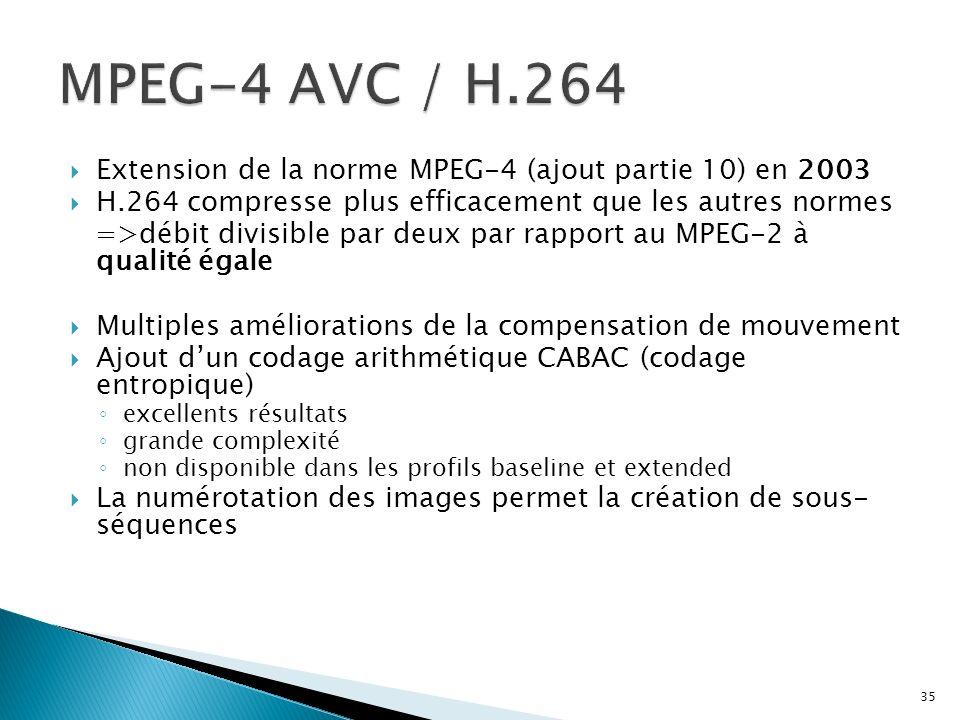 MPEG-4 AVC / H.264Extension de la norme MPEG-4 (ajout partie 10) en 2003. H.264 compresse plus efficacement que les autres normes.