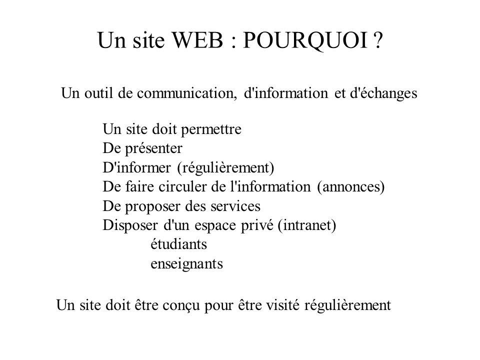 Un site WEB : POURQUOI Un outil de communication, d information et d échanges. Un site doit permettre.