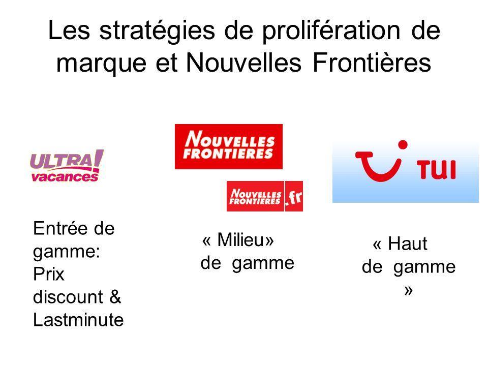 Les stratégies de prolifération de marque et Nouvelles Frontières